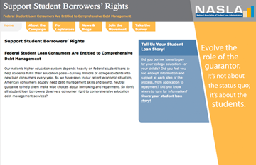 Borrowers Rights
